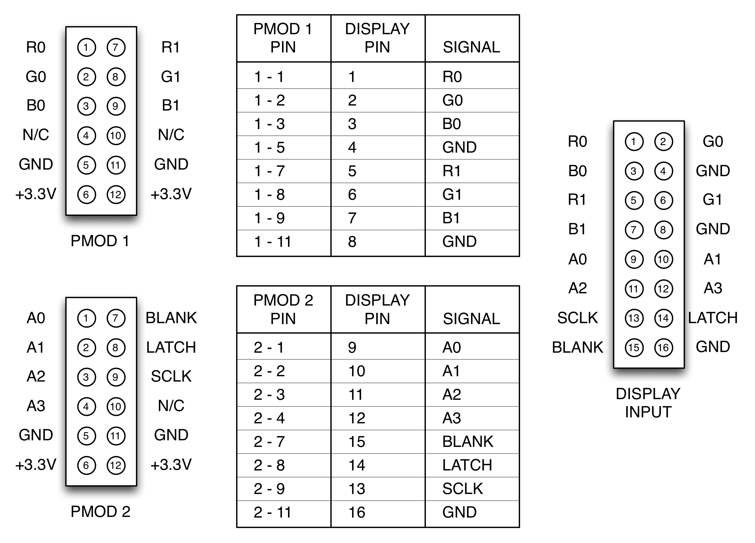 Outdoor Led Display Wiring Diagram Library 4 Pin Power Connector Data Connections