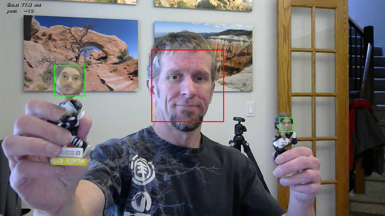 Tracking People with the Googly Eyes and OpenCV | Photons