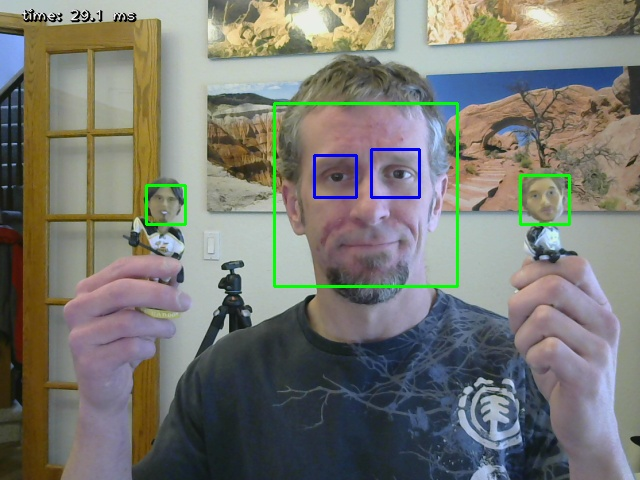 Output of the default facedetect.py script. Detected faces are highlighted in green. Detected nested eyeballs are highlighted in blue.