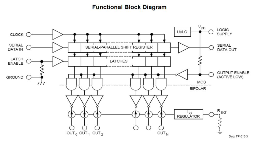 Functional block diagram from the Allegro Microsystems A6276SLW datasheet.