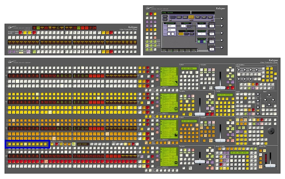 The location of the user definable switches panel on a Grass Valley Kalypso 4-M/E control surface. Image from manufacturer's preliminary data sheet circa 2000.