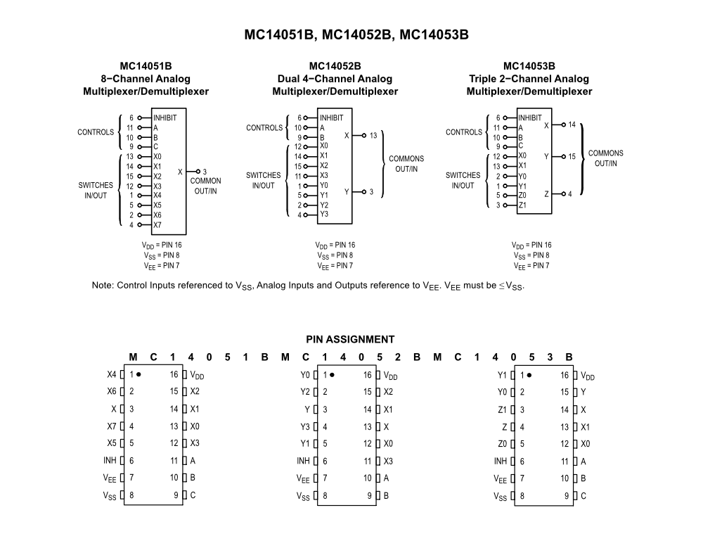 Functional diagram of the MC14051B analog multiplexer/demultiplexer from the second page of the datasheet.